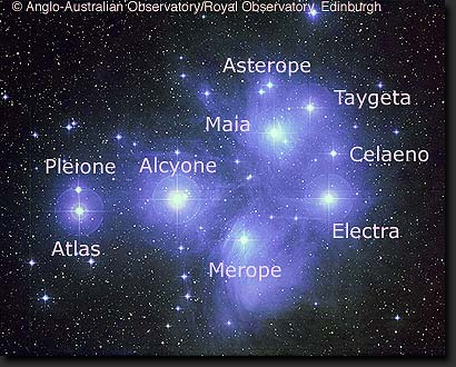 The Pleiades - The Keys of Enoch® North American Official Site