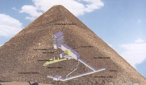 Pyramiden Fallen