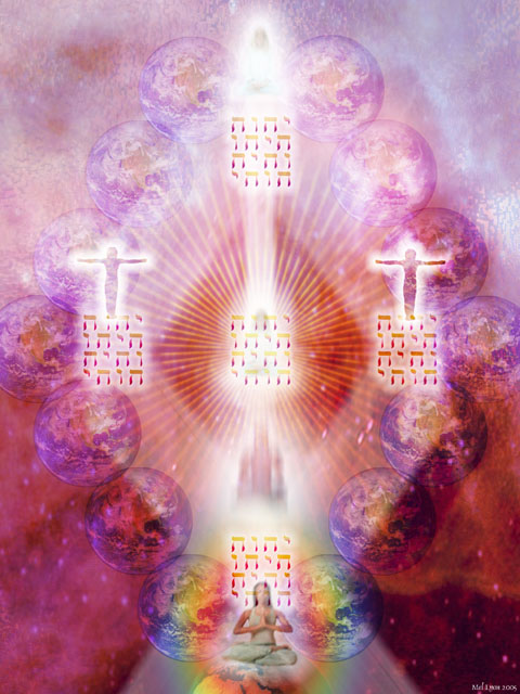 the 72 names of god the 72 keys to transformation sacred names band 1